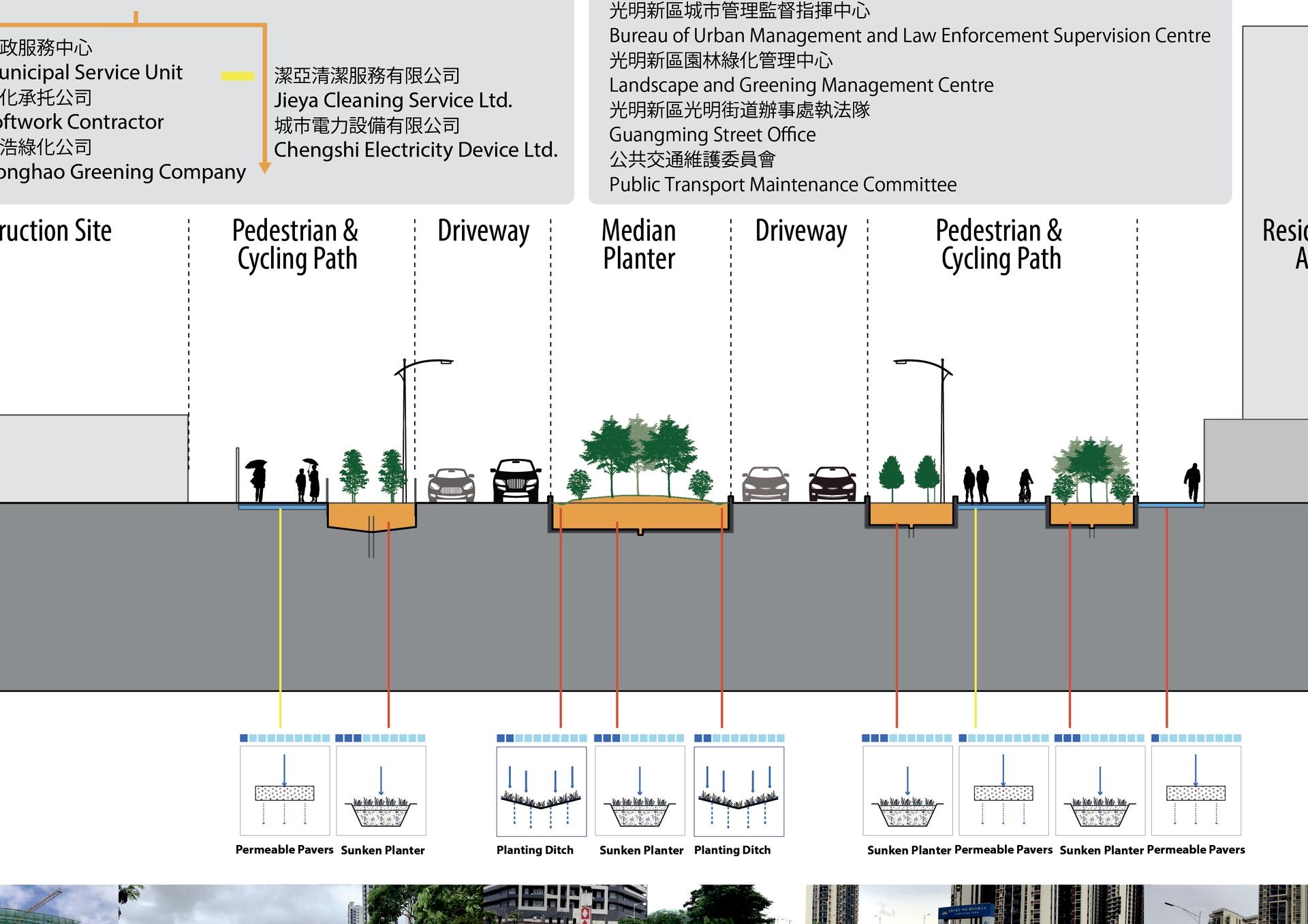 Enlarge Photo: 02_Section AA'_PANG Tze Yung Kity, CHAN Ka Ying May-01