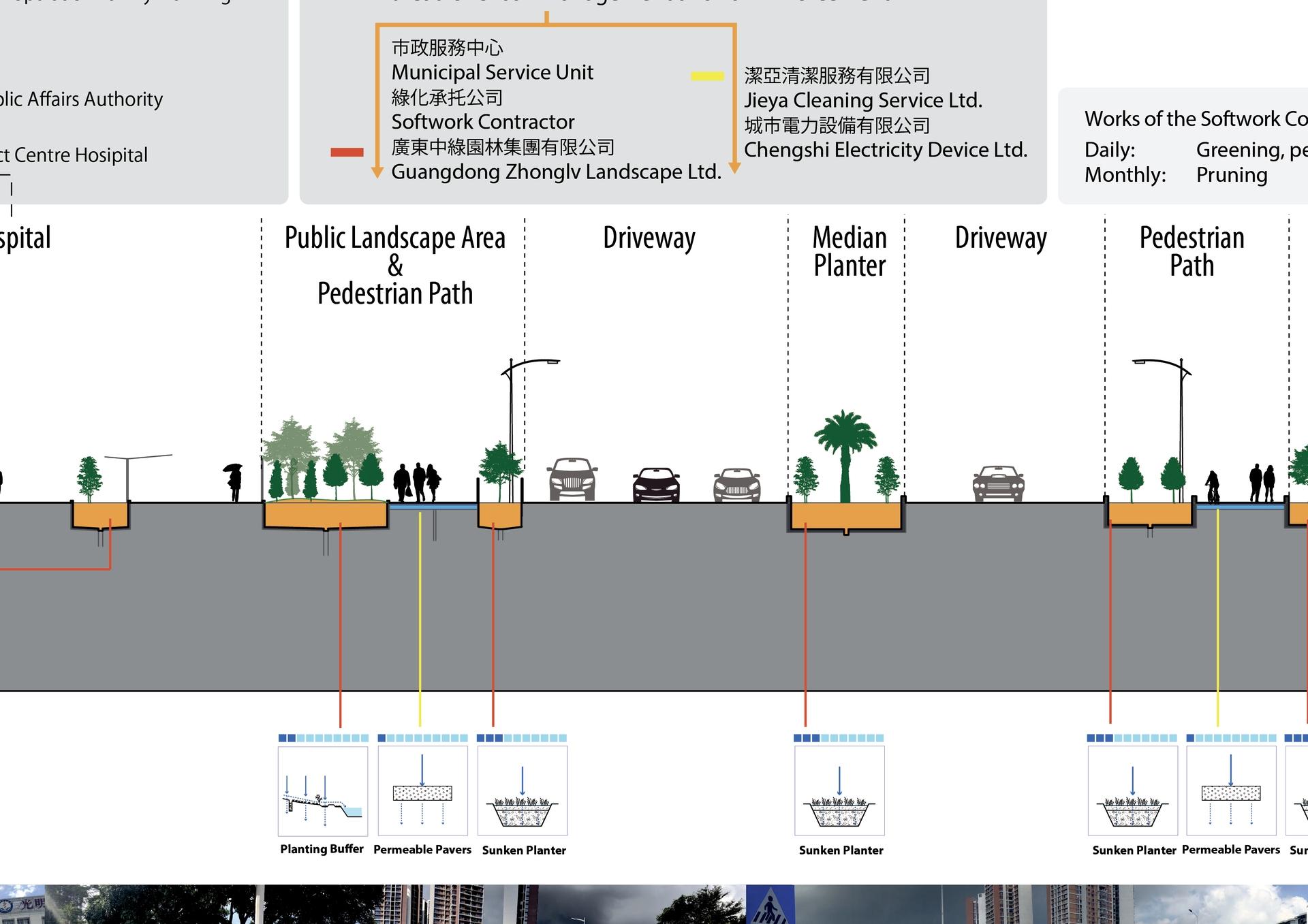 Enlarge Photo: 03_Section BB'_PANG Tze Yung Kity, CHAN Ka Ying May-01