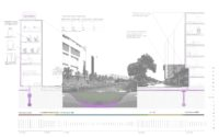 04 Cross-sections along Transect Changqing River and Maozhou River_01