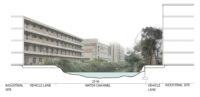 06 Analysis of water ecologies along Transect 3 Shachong River, Dongyin River and Sanba River_01