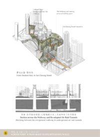 Node B: Student Residential- Sai Cheung Street