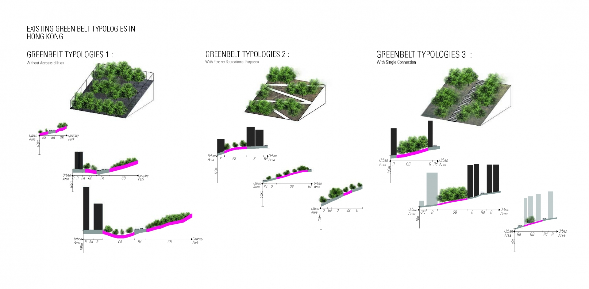 MLA Thesis 2013-14 | HKU Faculty of Architecture