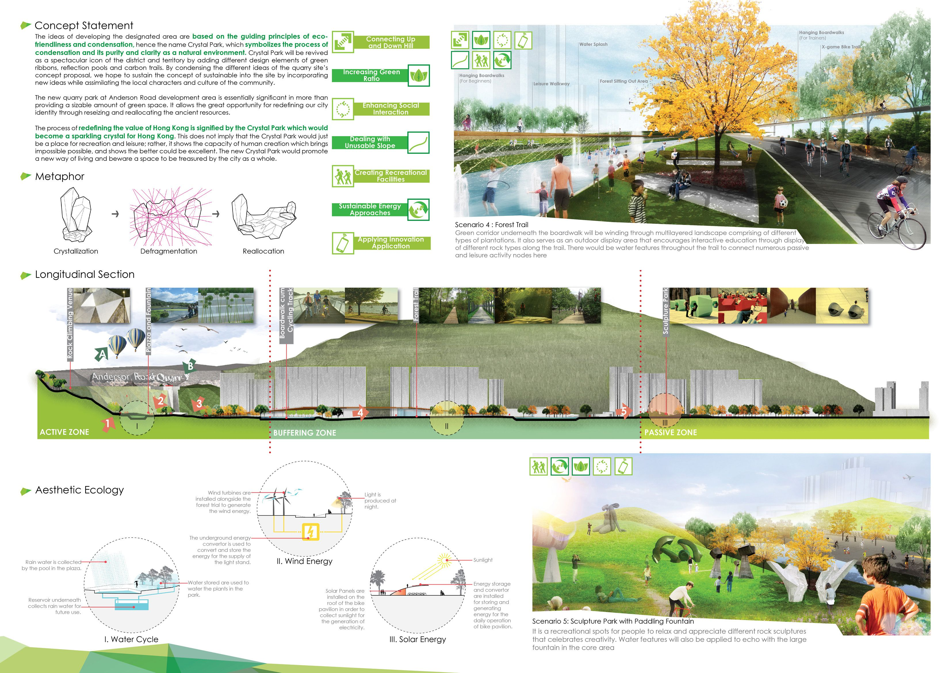 MLA and MUP Students win Merit prize in Design Ideas