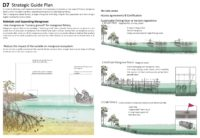 Strategic guideplan. By WANG Xuting.