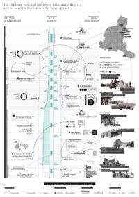Resource mapping. By WONG Wing Yin Erica.