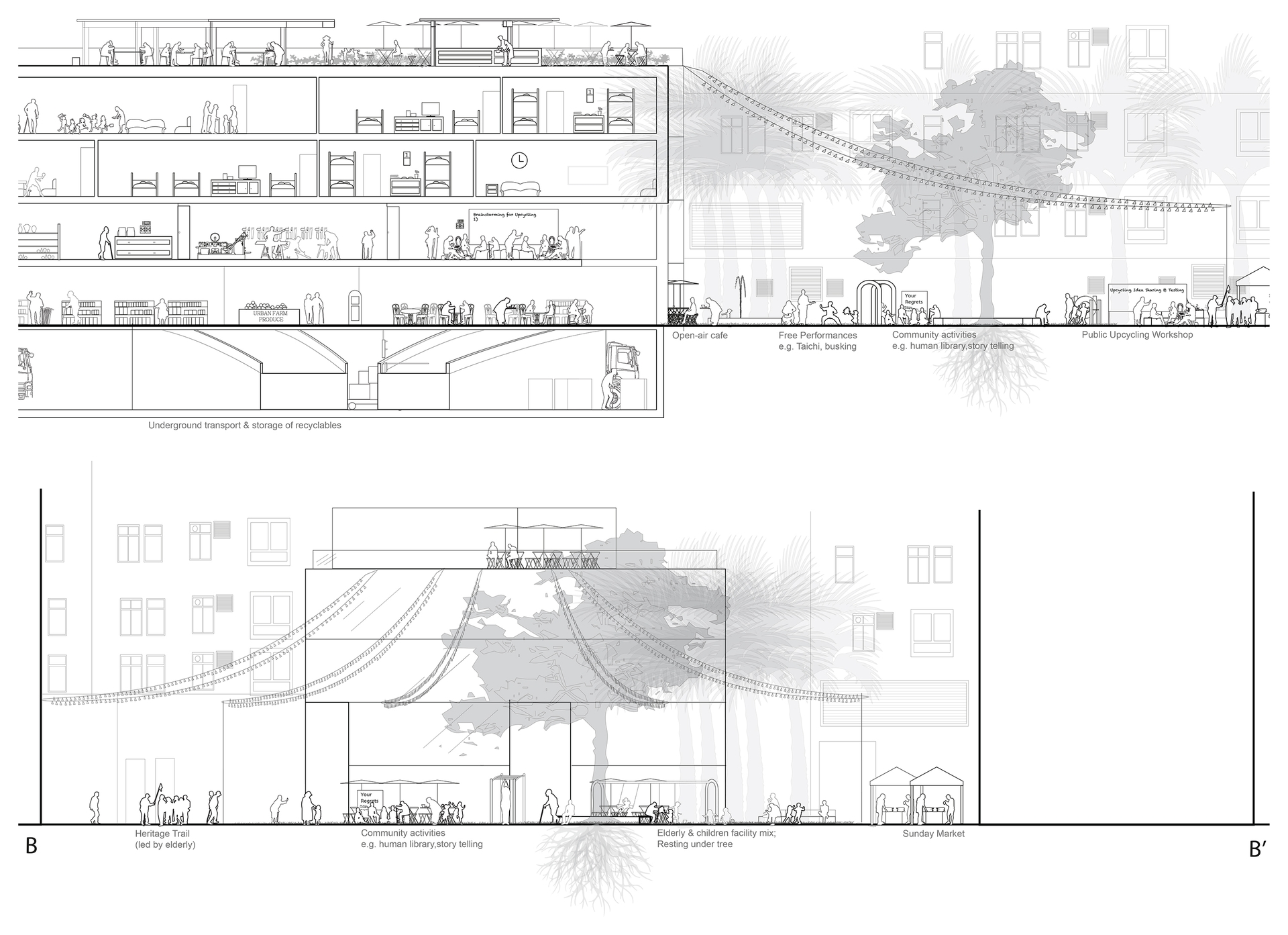 Enlarge Photo: Site design section. By PANG Chor Kiu Valerie.