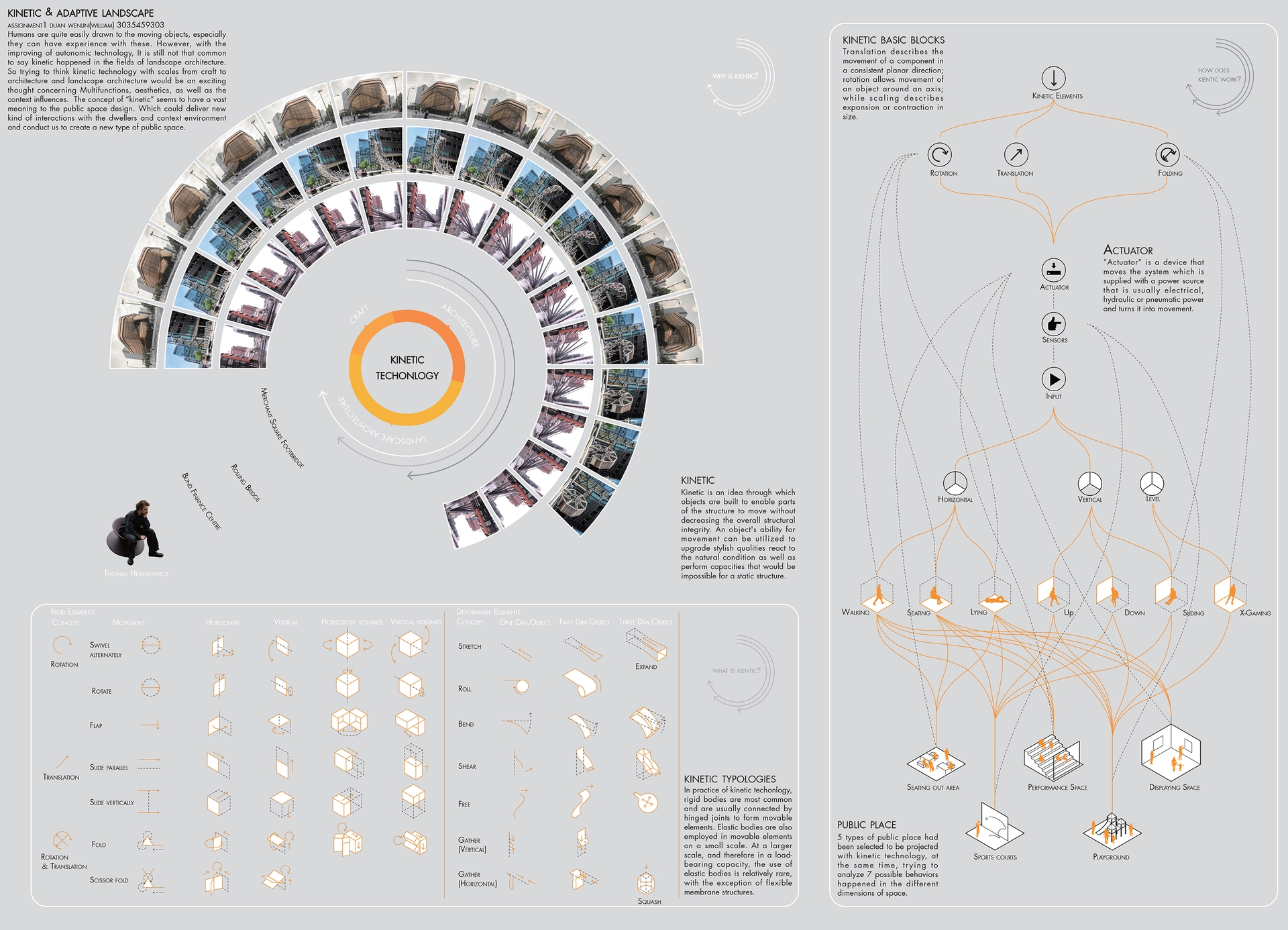 Enlarge Photo: Kinetic and Adaptive Landscape. By DUAN Wenlin.