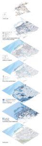 Framework. By XIONG Zhengzheng May.