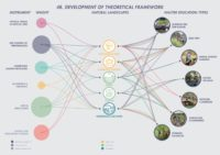 Enlarge Photo: The Strategic Planning of a Nature Education Program for Preschoolers in Urban Areas with the Goal of Cultivation