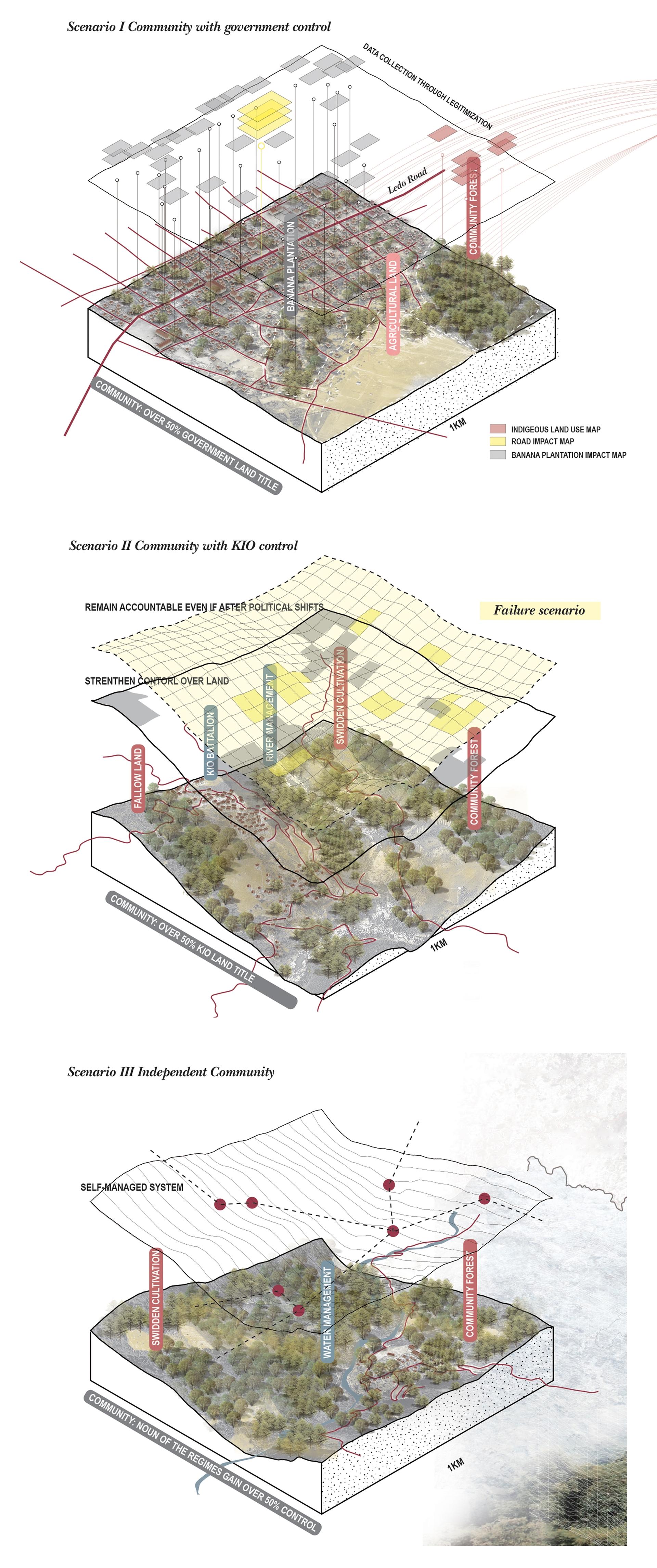 Enlarge Photo: Justifying Sustainability: Environmental governance and the legitimacy of environmental analysis along the Myanmar-China border. By YUAN Zheyi Zoey.