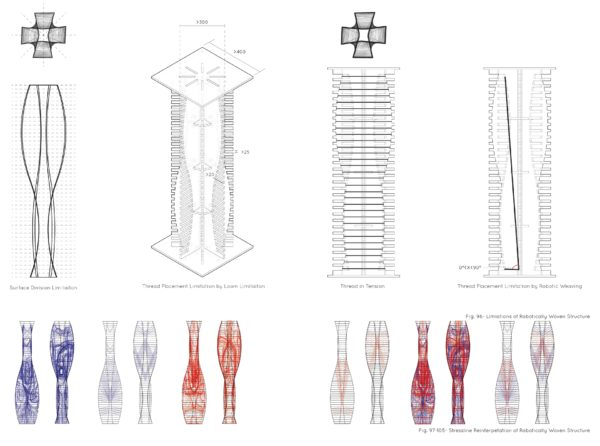 Fibrous Dimensions | Robotically Woven Structures 4