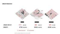 Add-on Housing: Alternative Redevelopment Model for Hong Kong 1
