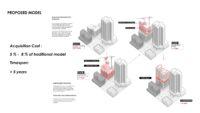 Add-on Housing: Alternative Redevelopment Model for Hong Kong 3