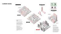 Add-on Housing: Alternative Redevelopment Model for Hong Kong 4