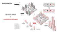 Add-on Housing: Alternative Redevelopment Model for Hong Kong 5