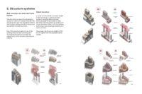 Add-on Housing: Alternative Redevelopment Model for Hong Kong 8