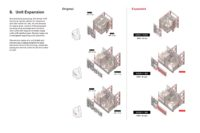 Add-on Housing: Alternative Redevelopment Model for Hong Kong 10
