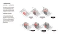 Add-on Housing: Alternative Redevelopment Model for Hong Kong 11