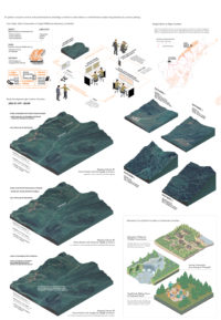 Enlarge Photo: Optimization of patrolling systems through the aid of AI technology would allow predicting illegal poaching activities in the forest and generate risk maps for better protection of the habitat and bear livelihood. Bear activities are tracked to monitor their livelihood as a trial release program and cases in the protected forest. By MA On Ki Rachel, LEE Chi Hang Haven.