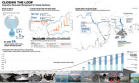 Enlarge Photo: Despite the projection of more extreme weather conditions, the Hong Kong government has conservative responses towards these future challenges on freshwater supply and stormwater management. By CHAN Ka Yu Phoebe.