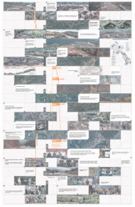 Enlarge Photo: XTBG has been developing a relationship with lao disciplines over time. They have impacted the site in terms of planning and management. By CHAN Syl Yeng Michelle, WONG Wae Ki Sammi.