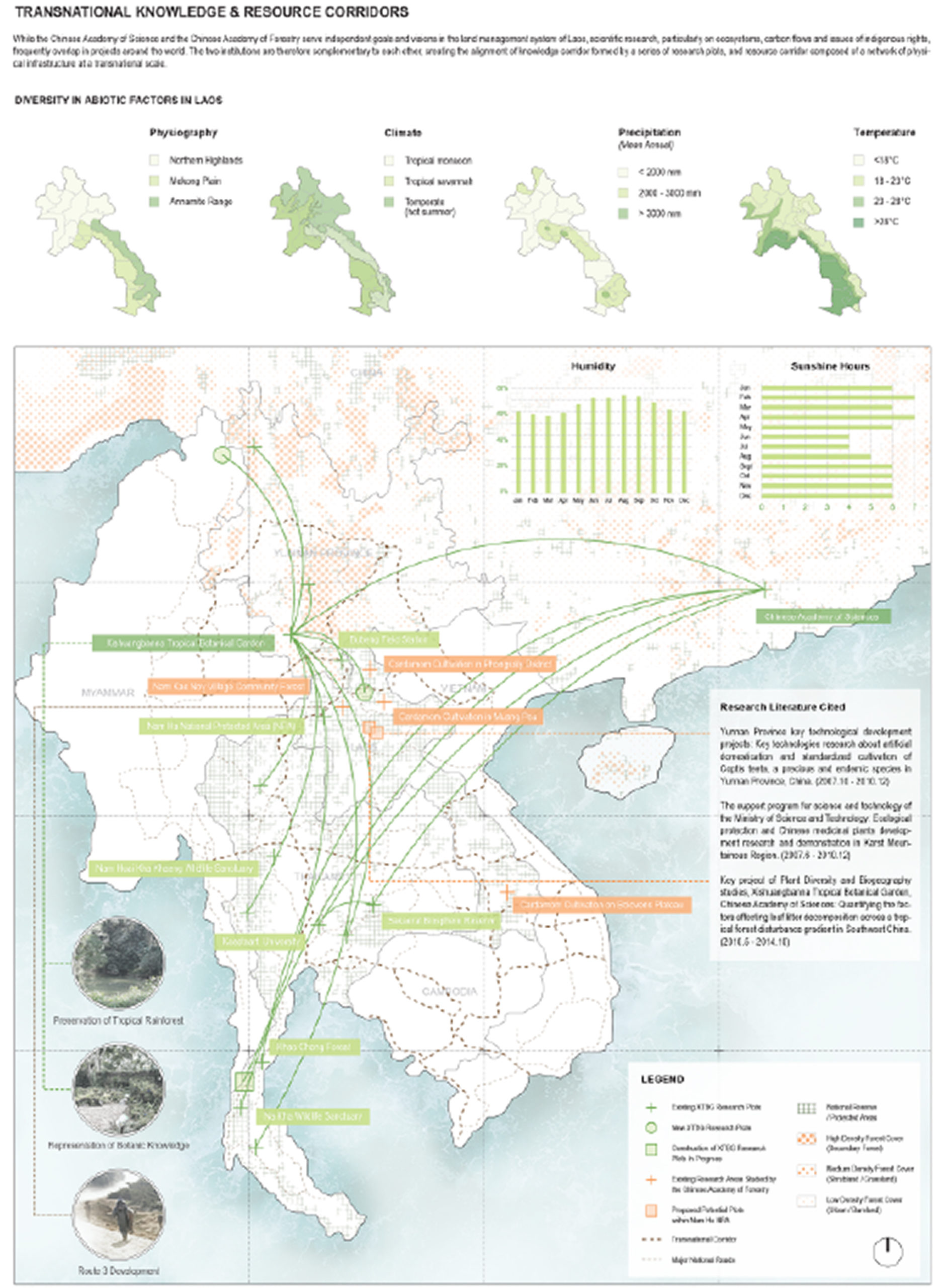 Enlarge Photo: The goals of two institutions are different from and complementary to each other, creating an alignment of a transnational knowledge corridor formed by research plots and a resource corridor. By CHAN Syl Yeng Michelle, WONG Wae Ki Sammi.