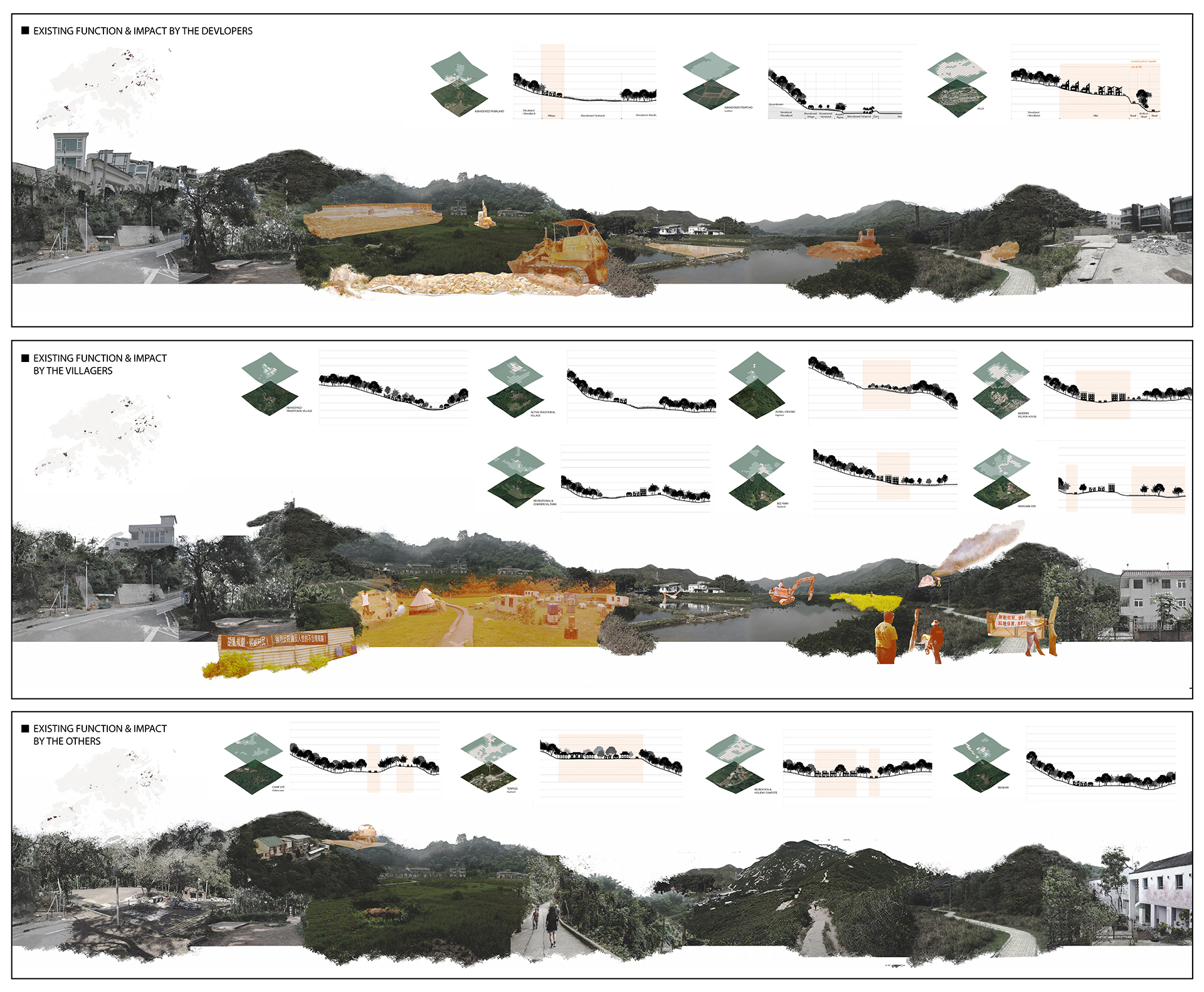 Enlarge Photo: Function & Impacts by the Developers, Villagers, and others. By KWONG Wai Lam Rae.