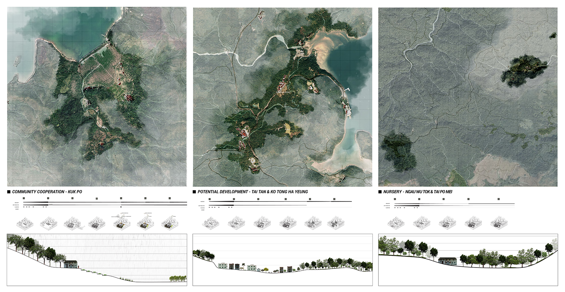 Enlarge Photo: Site Implementation Imagination: Community Cooperation in Kuk Po, Development Potential in Tai Tan & Ko Tong Ha Yeung, and Nursery in Ngau Wu Tok & Tai Po Mei. By KWONG Wai Lam Rae.
