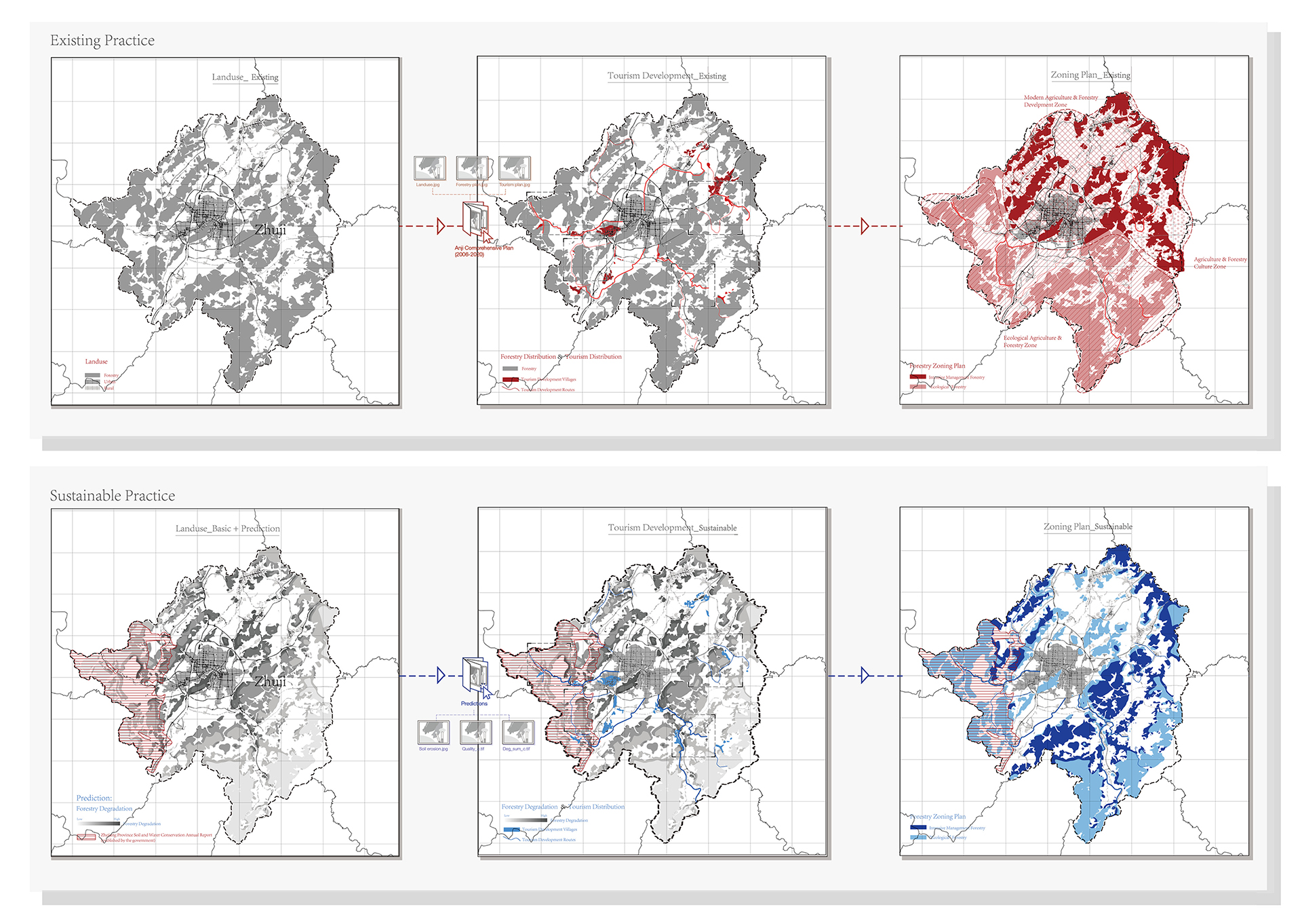 Enlarge Photo: The existing practice of Zhuji (red) mainly based on the land-use map and upper-level planning, while the sustainable practice (blue) should be more proactive by predicting before planning. By WANG Xuting Julie.