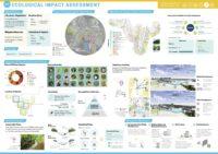 Yuen Long North Impact Analysis 5