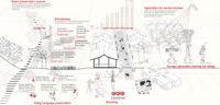 Final Projects. By CHAU Li Yin Sabrina.