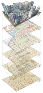 Neighborhood open space overview: Timeline. By CHEN Zhuoying, LAI Chuxuan Cindy.