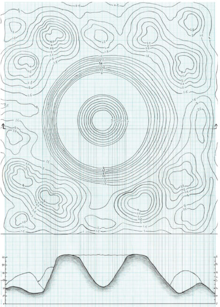 Scale Contour Drawing of Topographic Representation Model. By LAW Pak Lun Parco.