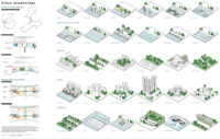 East Lantau Metropolis. By CHAN Ka Yu Pheobe, LEUNG Wai Yan Viann, LUK Wing Yin Joyce.