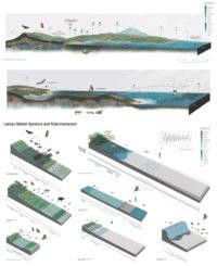 Unfading Habitats. By CEVALLOS BARRAGAN Francisco Daniel.