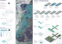 Adaptive Strategies for Macao Porto Area. By YAN Tsz Ching Jenny.