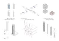 Experimental Structures 7