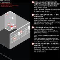 Daily Tips to Mitigate Virus Transmission for High-Density Living 4