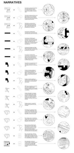 Architecture of Artifacts: Transnational Histories of Design 3