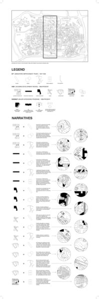 Architecture of Artifacts: Transnational Histories of Design 4