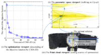 Enlarge Photo: A derivative-free optimization (DFO) approach to architectural symmetry detection from 3D point clouds 2