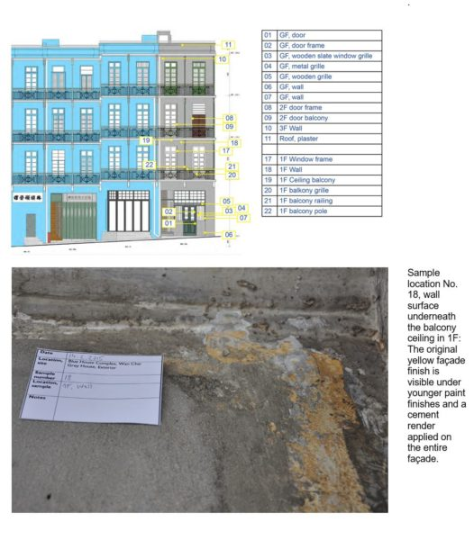 Sample location No. 18, wall surface underneath the balcony ceiling in 1F: The original yellow façade finish is visible under younger paint finishes and a cement render applied on the entire façade.