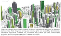Producing Food and Enhancing Community in the City: Using a Hybrid Design-land Economy Approach to Investigate the Barriers to Urban Farming in Hong Kong 1