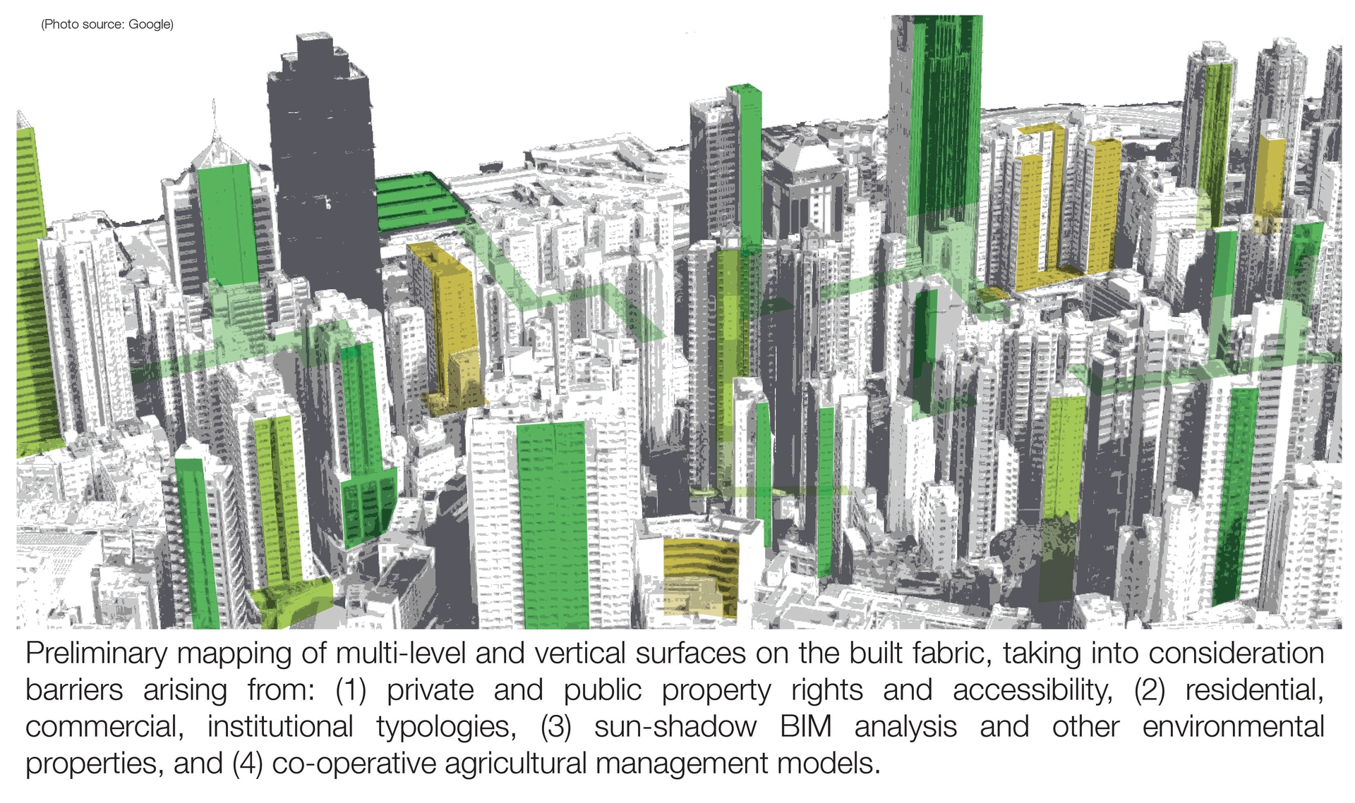 Producing Food and Enhancing Community in the City: Using a Hybrid Design-land Economy Approach to Investigate the Barriers to Urban Farming in Hong Kong