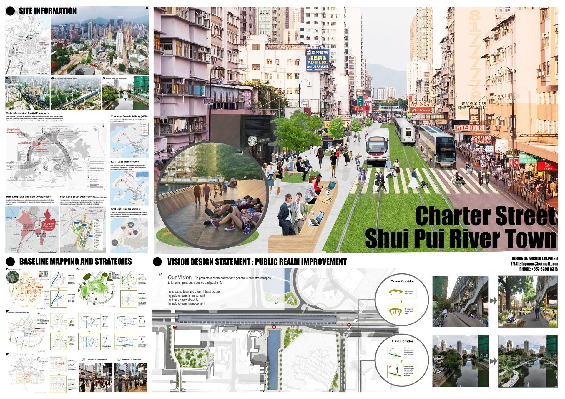 Phd thesis urban design