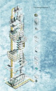 PRODUCTION FUNCTION Investigations in Late Industrial  Forms and Organisation in the  Architecture of Central District 10