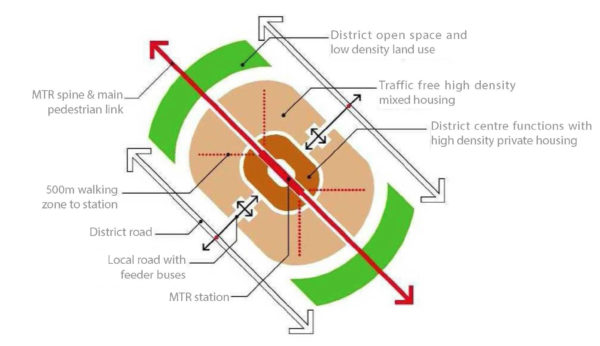 Enlarge Photo: MTR's R & P Design Model