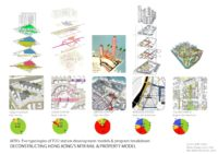 Enlarge Photo: MTR's  five typologies of TOD station development models  <p></p> <p></p> <strong>Source:  </strong> MTR's Rail & Property Development<br> Urban Design since 1945:  A Global Perspective, 2011<br> HKU DUPAD Arch6101 Urban Design Studio I, 2015<br>