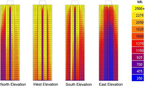 High-rise Residential Building Enclosure: Adaptive Strategies for the Vertical Climatology of Hong Kong 3