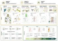 ULI 2018 Urban Innovation Ideas Competition – Melbourne 1